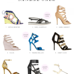 Designer Sandal Sale (under $150 too)