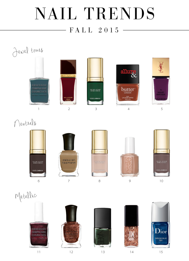 Fall 2015 Nail Trends • The Fashion Fuse